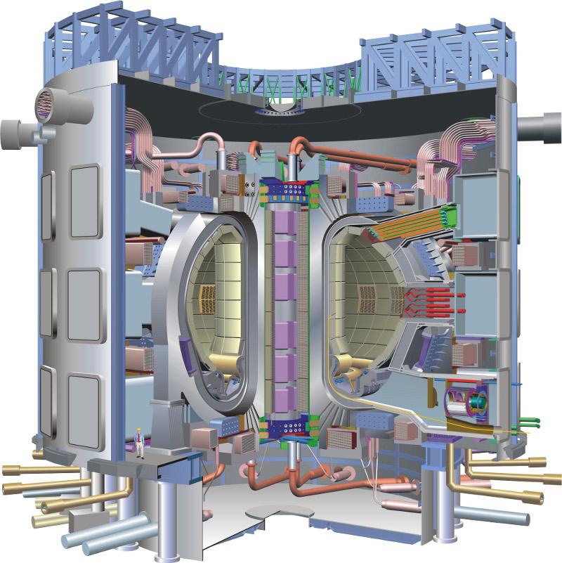 Εγκάρσια τομή του τρισδιάστατου μοντέλου του θερμοπηρυνικού αντιδραστήρα ITER. Δημοσιεύεται με την άδεια του ITER.