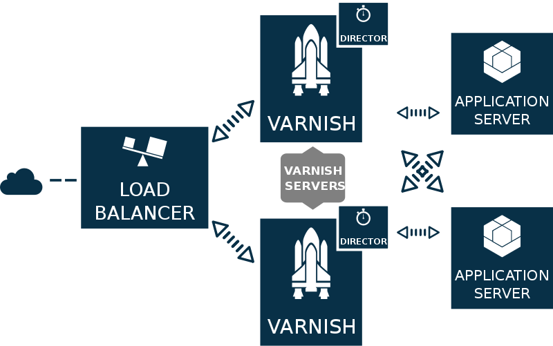 Varnish (openclipart)