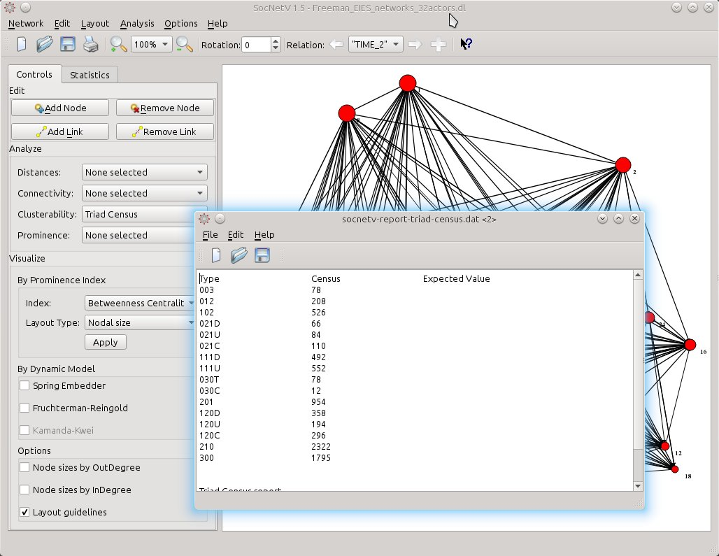 socnetv-v1.4-freeman-EIES-networks-multirelational-triad-census